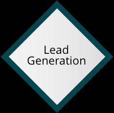 GEM - Lead Generation