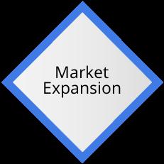 GEM - Market Expansion