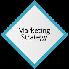 GEM - Marketing Strategy