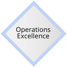 GEM - Operations Excellence